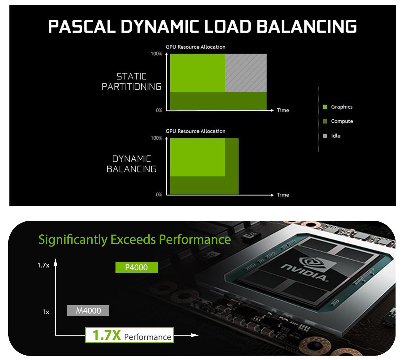 VGA (การ์ดแสดงผล) LEADTEK NVIDIA QUADRO P4000 8GB GDDR5