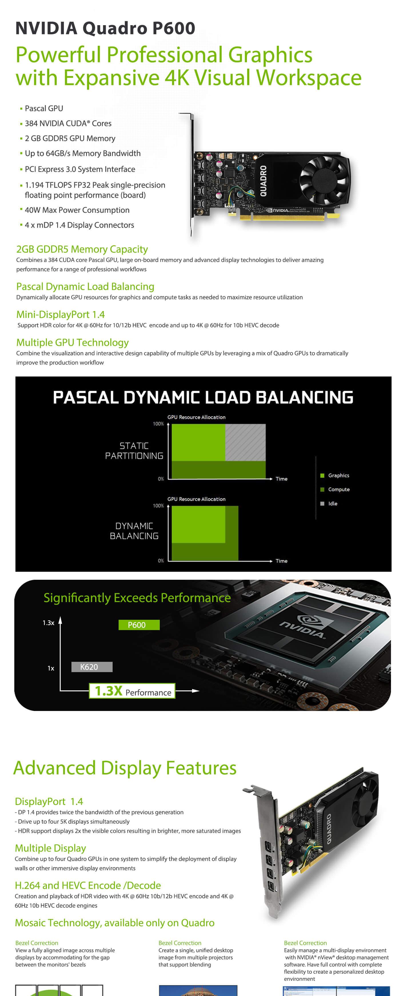 NVIDIA Quadro P600 - Professional Graphics | Leadtek Global